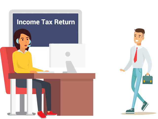 Income Tax Return of Companies