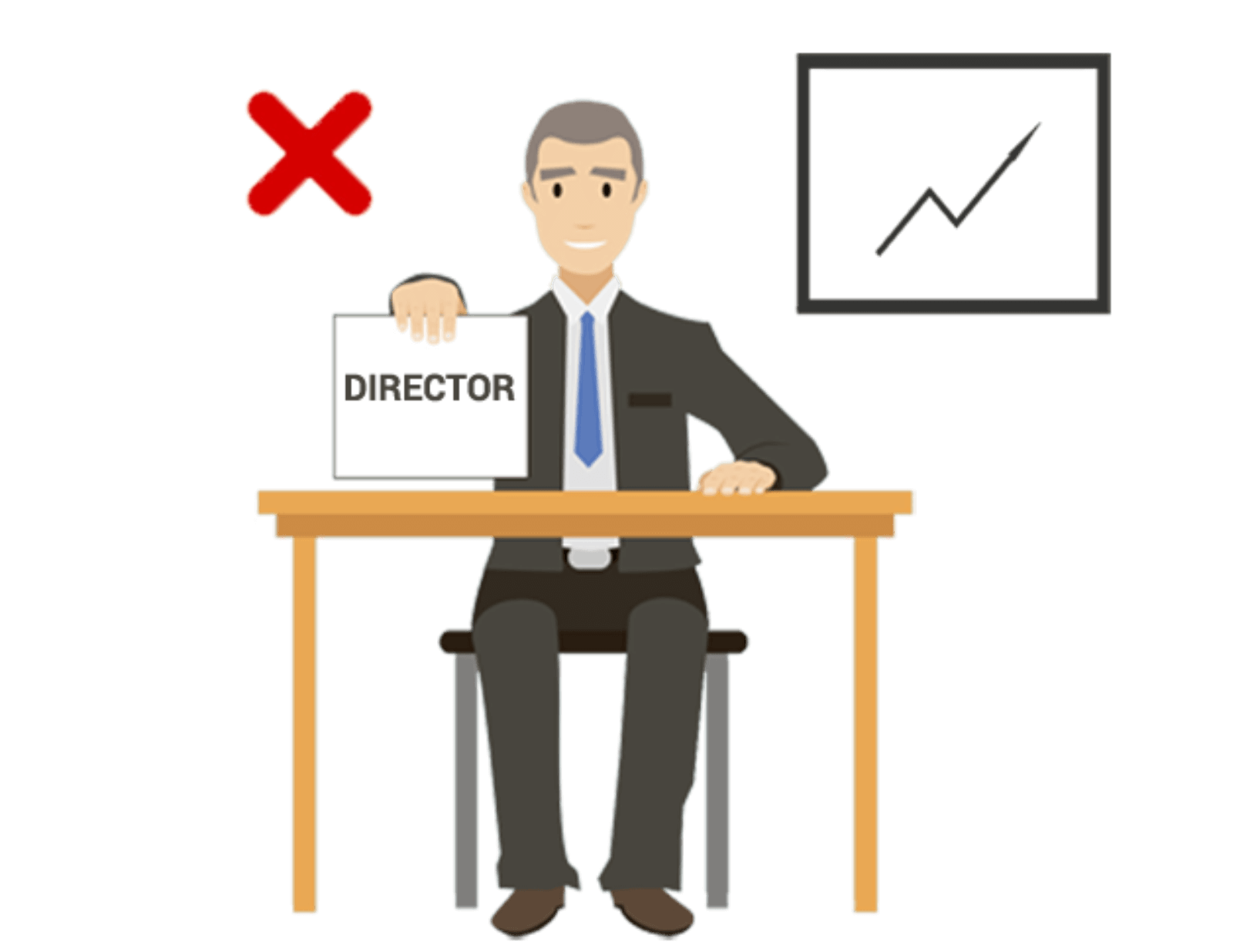 Director Removal